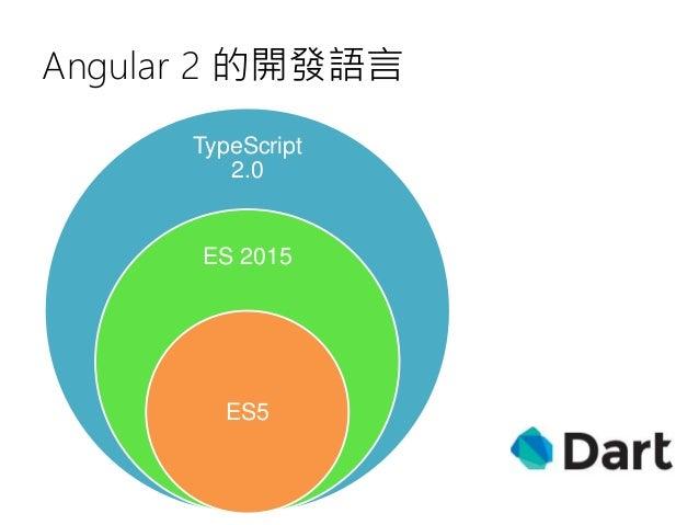Angular 2 的開發語言 • ES5 – 傳統 JavaScript 程式語言 ( IE9+ ) • ES 2015 – 此版本為 ES5 的「超集合」 – 具有新穎的 JavaScript 語言特性 ( let, const, for-...
