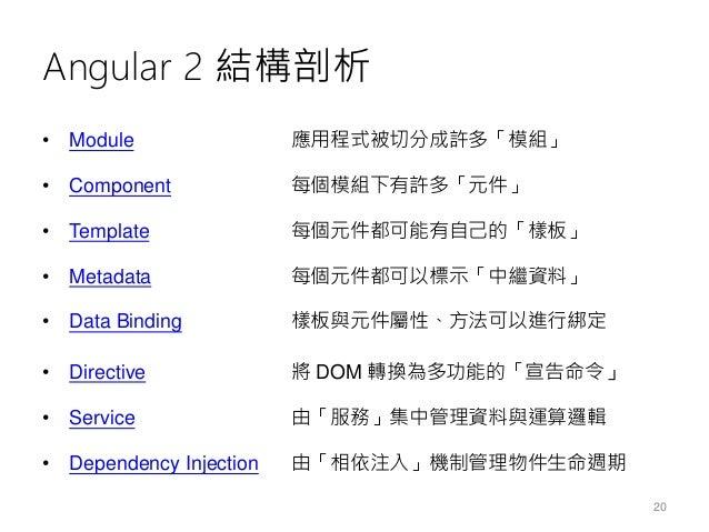快快樂樂建立 ANGULAR 2 應用程式 Build your own Angular 2 Application 21