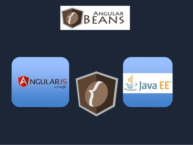 AngularBeans AngularJS  JavaEE (CDI) Backend Json RPC Bean Validation URL Based File Upload CDI Bean  Angular Services ...