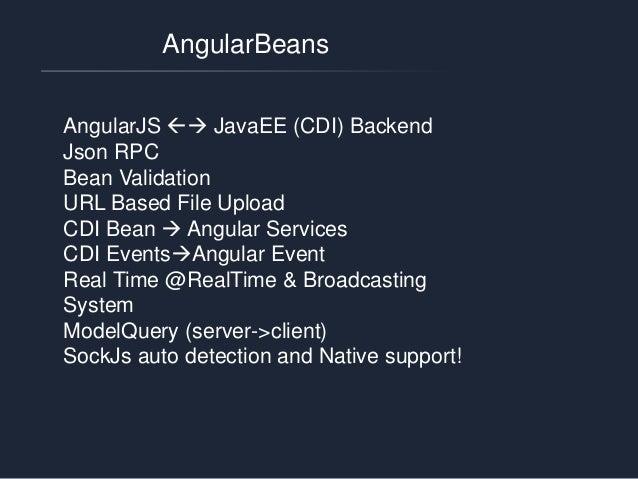 Angular beans