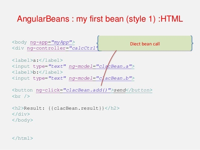 AngularBeans : my first bean (style 1) : result