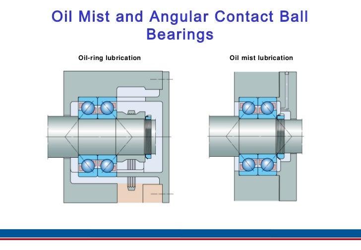 Angular Contact Ball Bearings Id