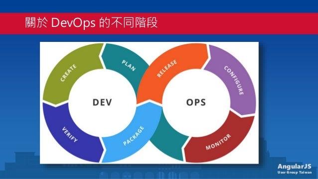 優化 Angular 團隊開發流程:實現 DevOps 開發維運一體化 Slide 2