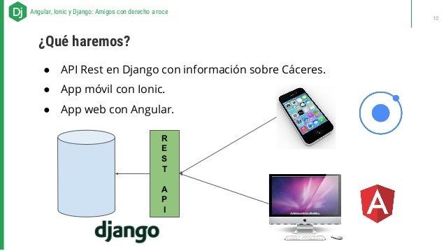 ● API Rest en Django con información sobre Cáceres. ● App móvil con Ionic. ● App web con Angular. ABOUT US - Our recipes f...