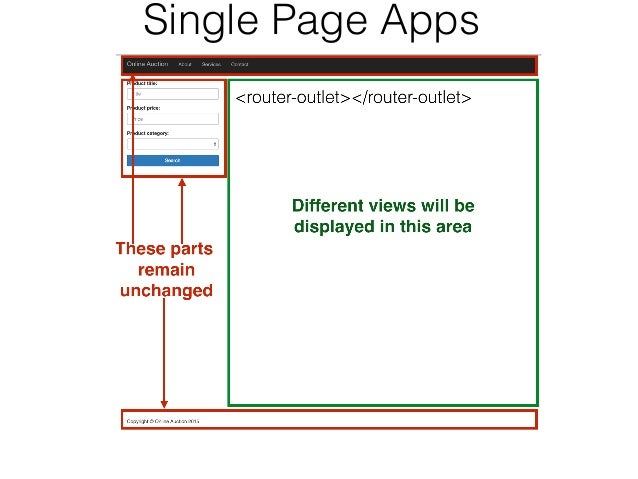 router outlet angular 4