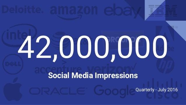 42,000,000 Social Media Impressions Quarterly - July 2016