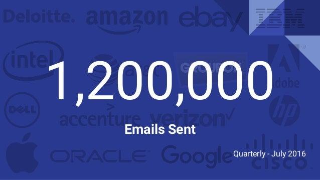 1,200,000 Emails Sent Quarterly - July 2016