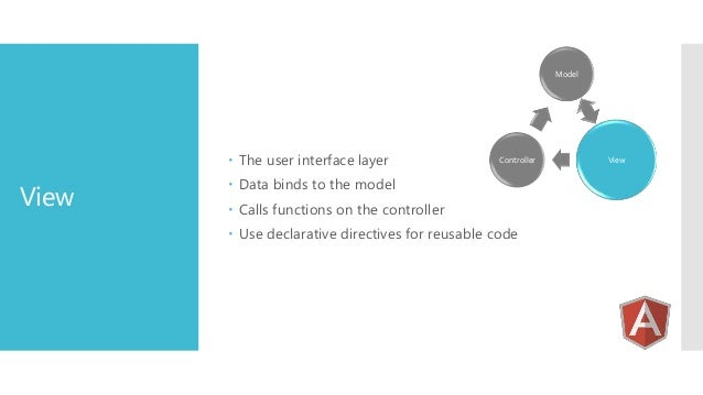 Model   The user interface layer  View  Controller   Data binds to the model  Calls functions on the controller   Use ...