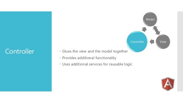 Model  Controller  Controller   Glues the view and the model together  Provides additional functionality  Uses addition...