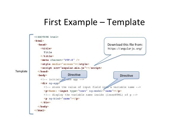 Jasmine Star Email Templates | Introduction To Angularjs