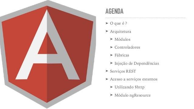 Angular js Slide 2