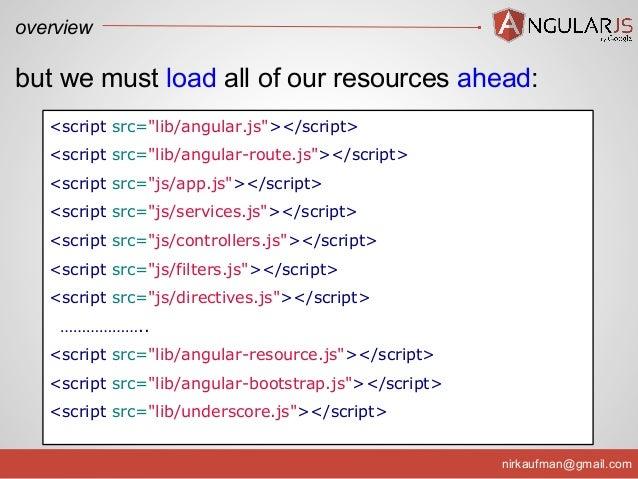 Angularjs - lazy loading techniques