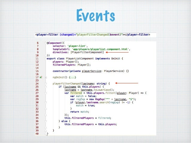 Launch Yourself into The AngularJS 2 And TypeScript Space