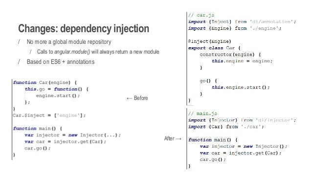 Changes: dependency injection / No more a global module repository / Calls to angular.module() will always return a new mo...