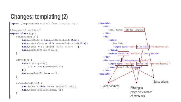 Changes: templating (2) Binding to properties instead of attributes Event handlers Interpolations