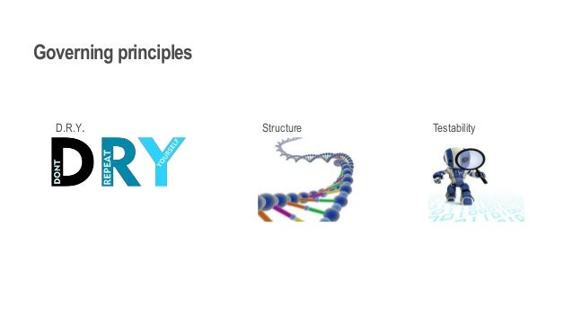 Governing principles D.R.Y. Structure Testability