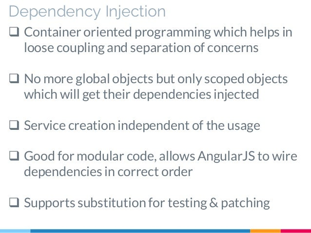 AngularJS Anatomy & Directives