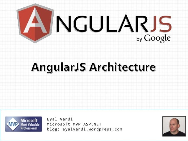 Angularjs architecture html browser static dom dynamic dom view angularjs dom content loaded event ng ccuart Gallery