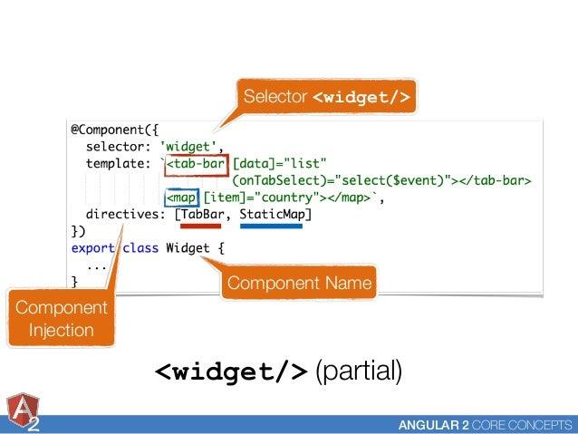 Angular 2 - Core Concepts
