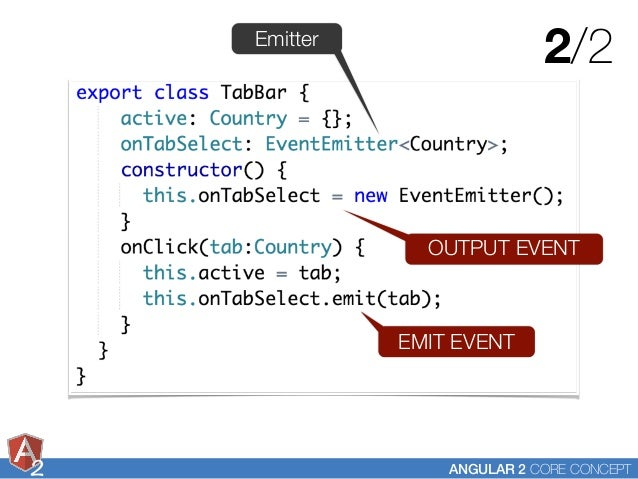 Angular 2: core concepts