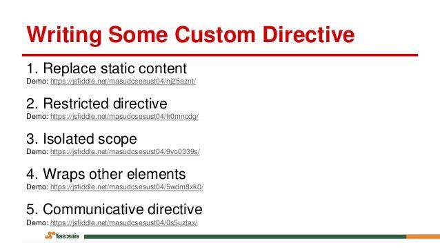 AngularJS - Custom Directives