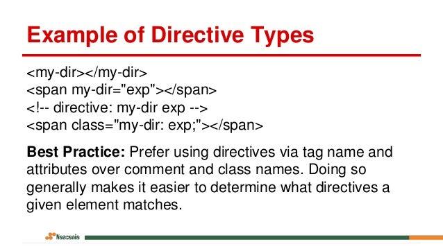 Angularjs Custom Directive