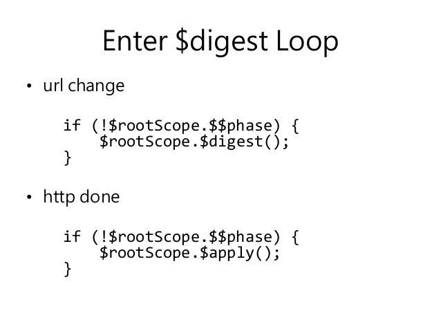 Enter $digest Loop • url change if (!$rootScope.$$phase) { $rootScope.$digest(); } • http done if (!$rootScope.$$phase) { ...