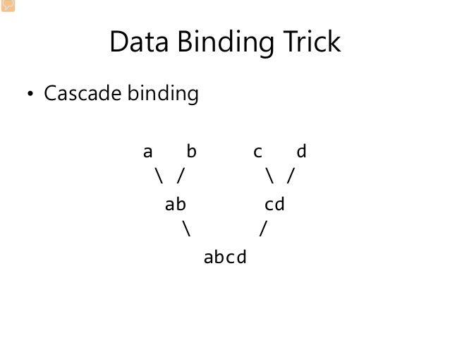 Data Binding Trick • Cascade binding a b c d  /  / ab cd  / abcd