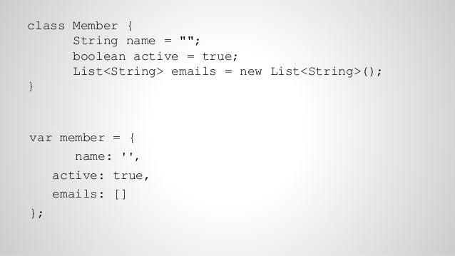 angularjs tutorial for java developers