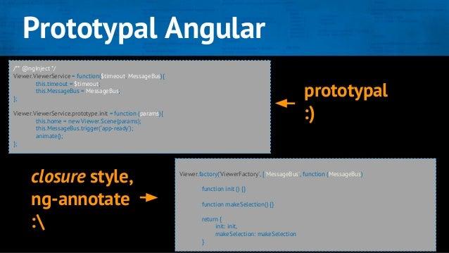 Integrating Angular Js Threejs