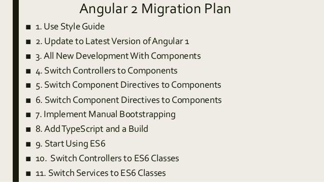 AngularJS to Angular 2