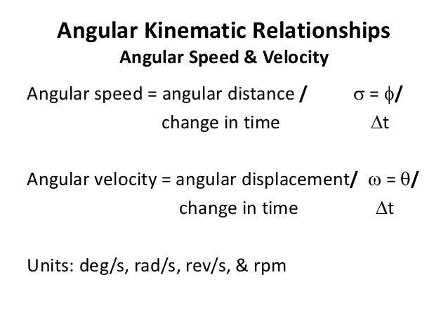 Rad S To Rpm >> Angular kinematics of human movement