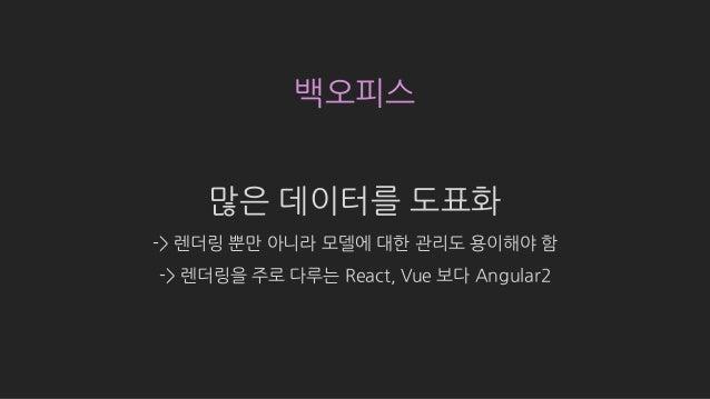 고객사 정보