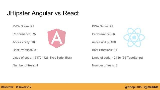 Angular vs React Smackdown - Devoxx BE 2017