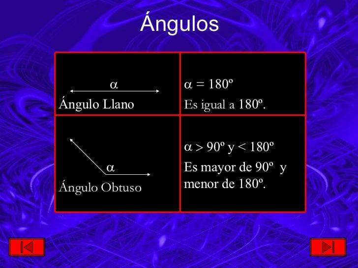 Ángulos <ul><li>   90º y  <  180º  </li></ul><ul><li>Es mayor de  90º  y menor de 180º. </li></ul>   Ángulo Obtuso    =...