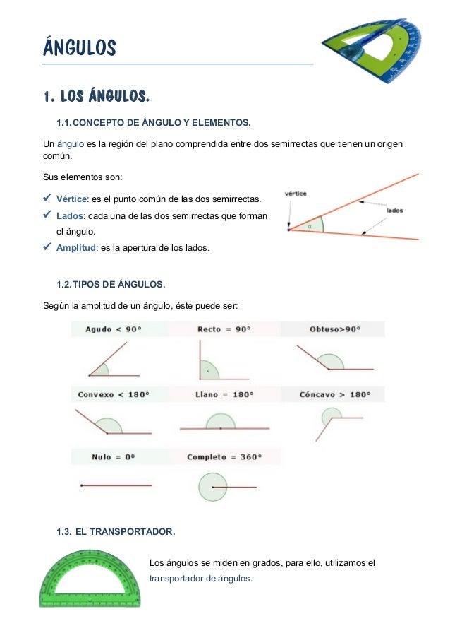 ÁNGULOS1. LOS ÁNGULOS.   1.1. CONCEPTO DE ÁNGULO Y ELEMENTOS.Un ángulo es la región del plano comprendida entre dos semirr...