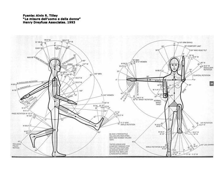 Angulos de confort vision for Las dimensiones humanas en los espacios interiores pdf
