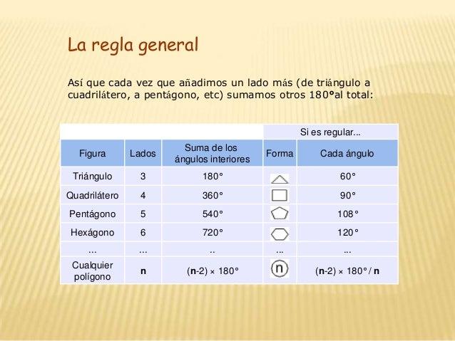 Angulos Internos De Poligonos