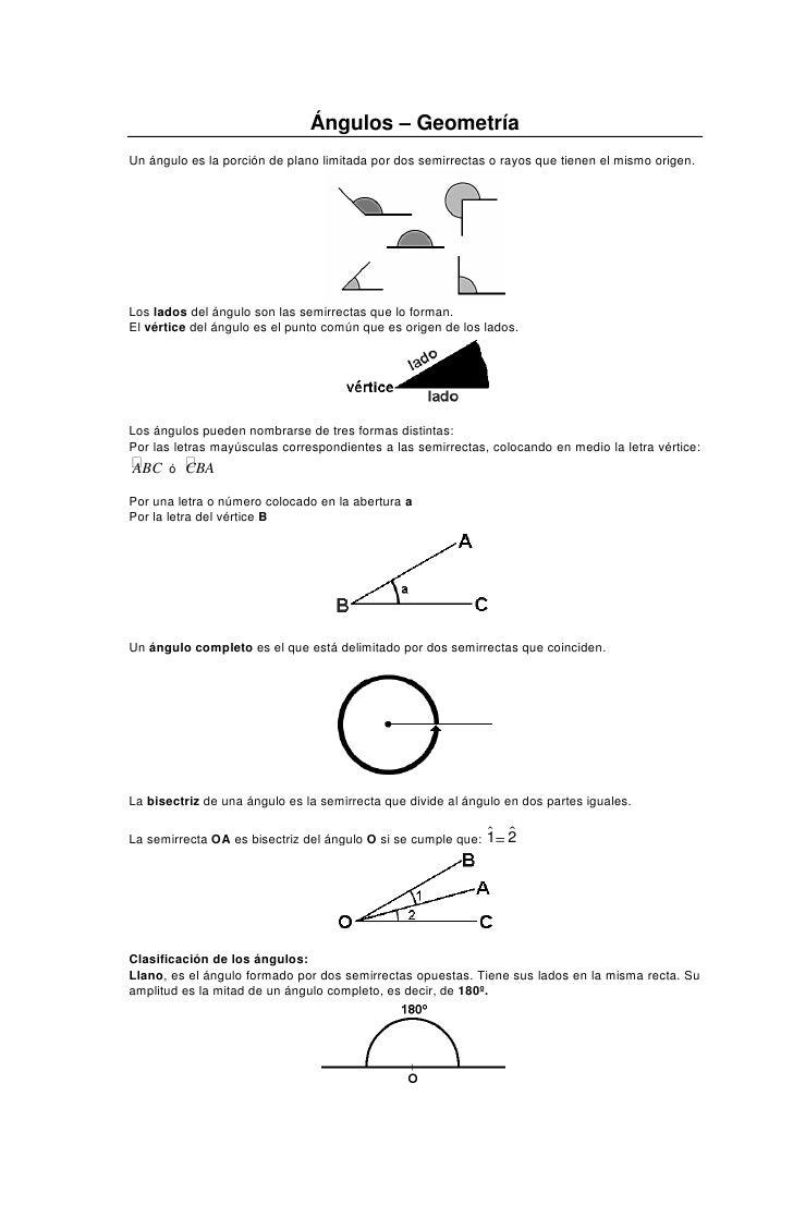 Ángulos – Geometría Un ángulo es la porción de plano limitada por dos semirrectas o rayos que tienen el mismo origen.     ...