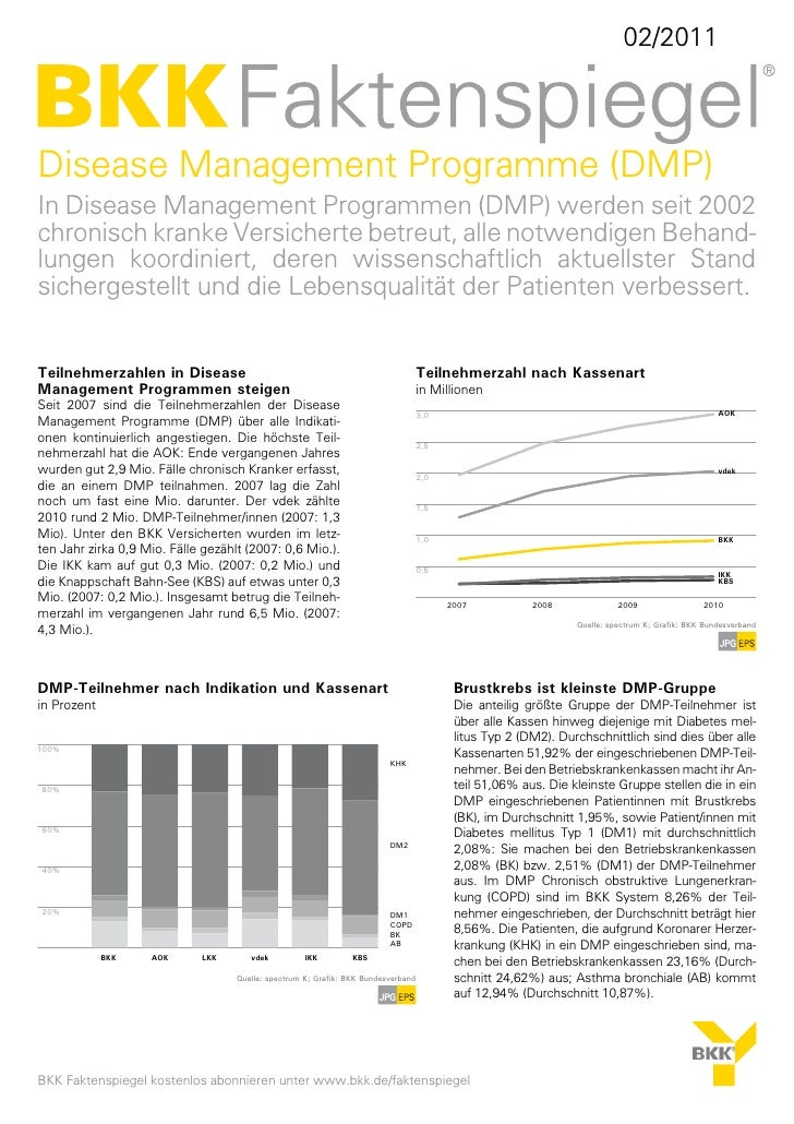 02/2011Disease Management Programme (DMP)In Disease Management Programmen (DMP) werden seit 2002chronisch kranke Versicher...