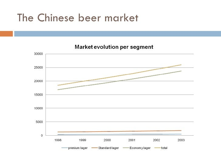 anheuser busch case analysis Big beer: inbev vs anheuser busch case study this merger case puts face to face a team of negotiators representing inbev and another representing anheuser busch.