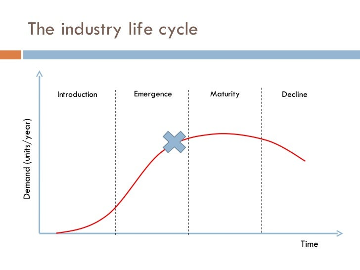 product life cycle of kingfisher beer Life cycle assessment of beer agriculture waste land use field accounts material and energy flows during each stage of a product's or action's life (saxe, 2010.