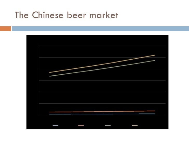 Acquisition and Consolidation: The Evolution of Tsingtao Brewery Case Solution & Answer