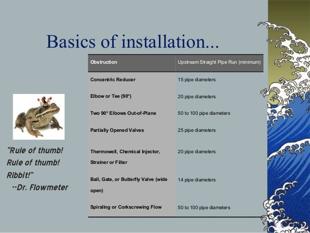 Basics of installation... Obstruction Upstream Straight Pipe Run (minimum) Concentric Reducer 15 pipe diameters Elbow or T...