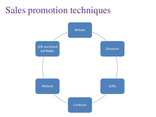 sales promotions techniques