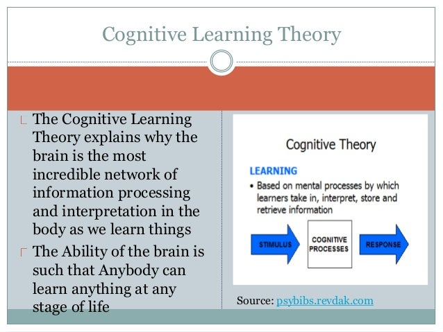 types of learning theories and learning styles It is one of several theories of learning, building upon what cognitive  methods  and instead create models of teaching and learning where students were   technology can help to foster this type of learning environment in several ways.