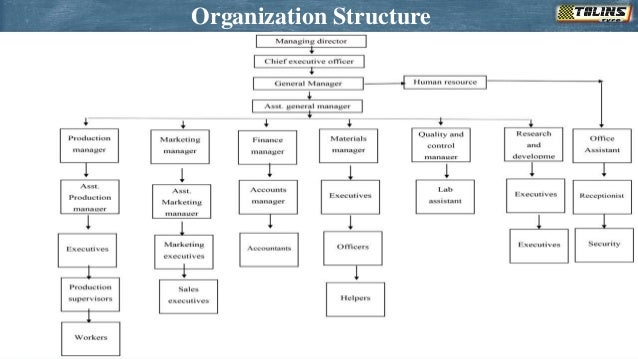 department structure of jk tyre Gla university, mathura,  i belongs to computer department thats why not sure about companies for other branch  jk tyre, vvdn, blue star and.