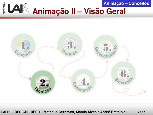 U  F  P  R  LAI-DI –DESIGN -UFPR –MatheusCezarotto, Marcia Alves e André Battaiola  27 / 1  Animação –Conceitos  Animação ...