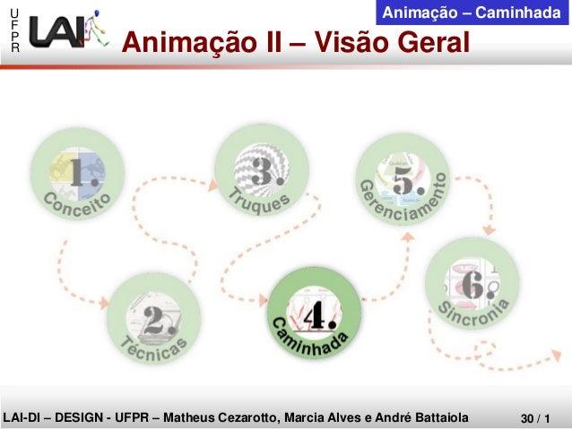 U  F  P  R  LAI-DI –DESIGN -UFPR –MatheusCezarotto, Marcia Alves e André Battaiola  30 / 1  Animação –Caminhada  Animação ...