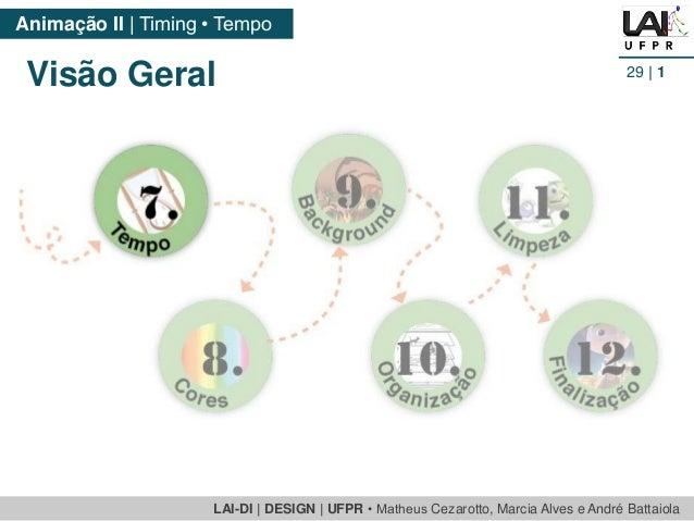 LAI-DI | DESIGN | UFPR • MatheusCezarotto, Marcia Alves e André Battaiola  Animação II | Timing • Tempo  29| 1  Visão Geral